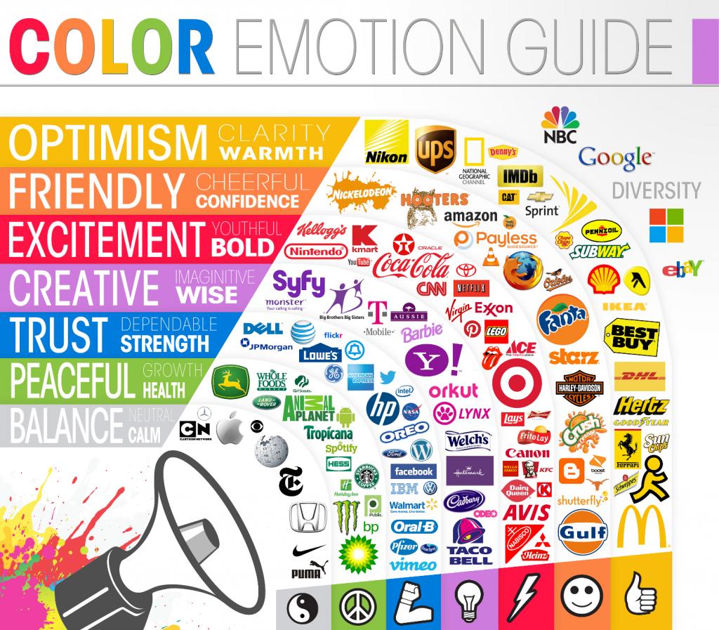 Kleuren emotionele waarden