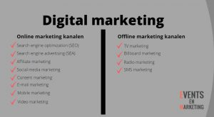digital marketing voorbeeld